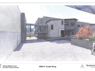 Ashland Middle School - Ashland School District - Schematics